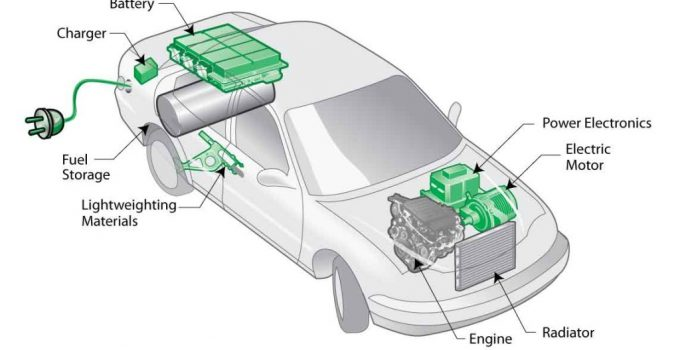 Hybrid Car Maintenance